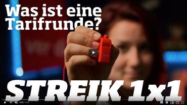 Streik 1x1: Was ist eine Tarifrunde?